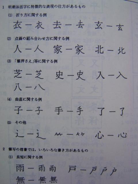 『解説字体辞典』P511