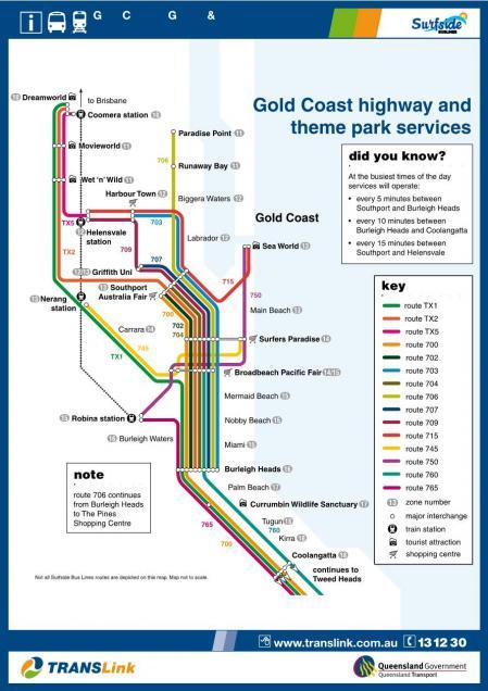 サーフサイドバス - 主要な路線図