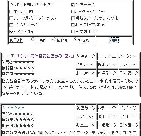 海外旅行サイト比較ツール by ゴールドコースト勝手に配信所