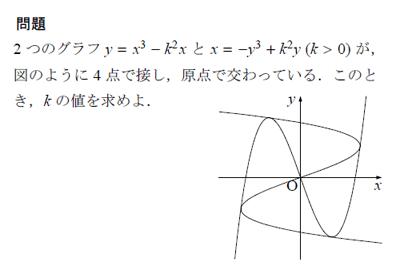 問題 2つのグラフy=x^3-(k^2)xとx=-y^3+(k^2)y (k>0)が,図のように4点で接し,原点で交わっている.このとき,kの値を求めよ.