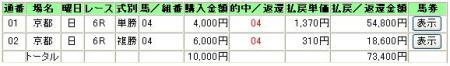 07.11.25京都6R
