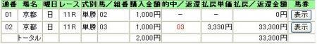 07.11.25京都11R