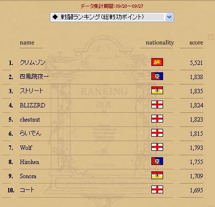 戦闘ランキング総戦功20060927.JPG