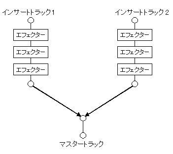 fl7mixer5-insert.jpg