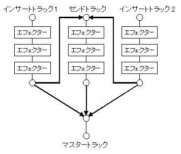 fl7mixer5-sendinsert.jpg
