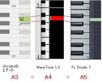 wavetone13-1-22.png