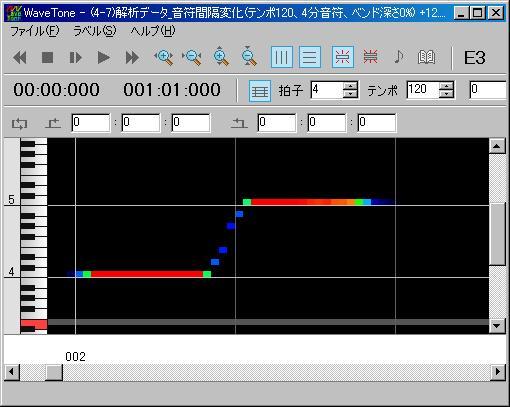WaveToneの表示例