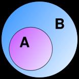 真部分集合のベン図による視覚化