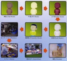 toy-seisaku-image-1.jpg