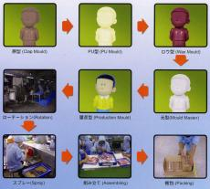 toy-seisaku-image.jpg
