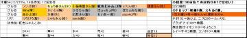 木曜くじ参加グル64_20071227.jpg