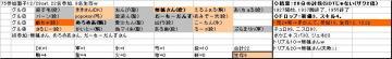 参加グル75_20071229.JPG