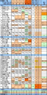 参加面子76_20080104.JPG