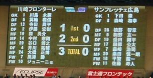 07最終戦スコア