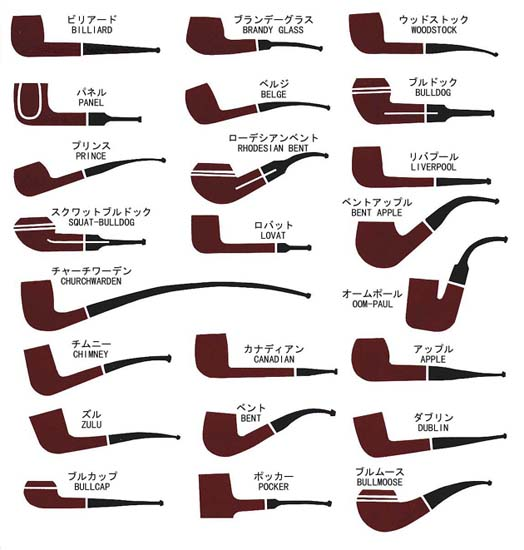 Types of smoking pipes pictures to pin on pinterest for Kinds of pipes