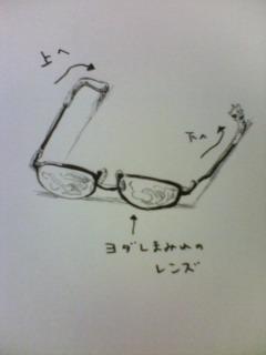メガネ図解