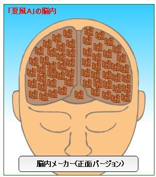 脳内メーカー(正面) - 正面から脳を分析バージョン